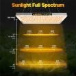 Описание светодиодного светильника Mars Hydro TS 3000W